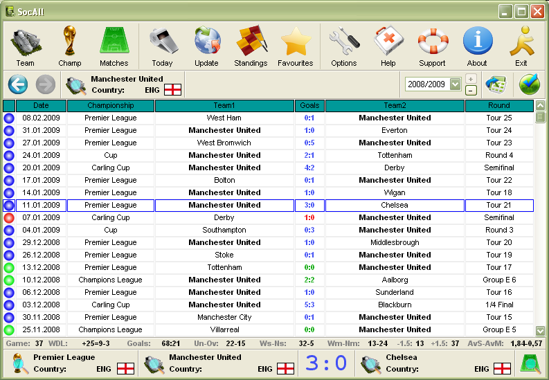 FOOTBALL BETTING STATISTICAL ANALYSIS